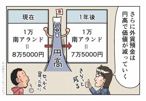 さらに‥‥外貨預金は円高で価値が減っていく