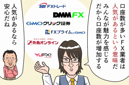 みんなが使っているFX会社