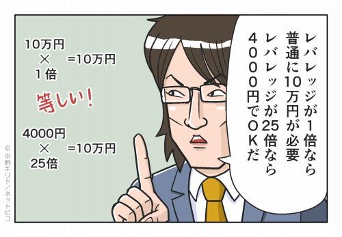 レバレッジが1倍なら普通に10万円が必要
