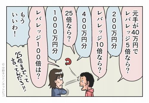 元手が40万円でレバレッジ5倍なら?