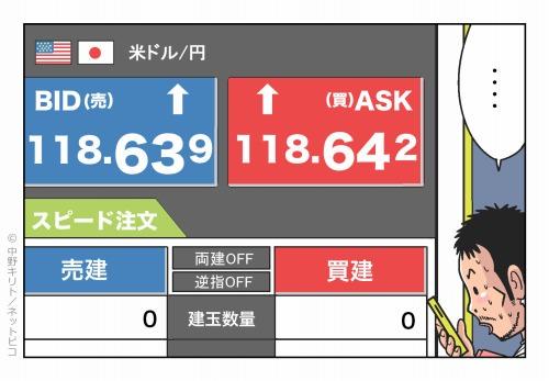 ‥‥ 米ドル/円 BID(売)118.639