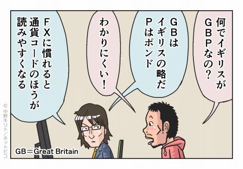 何でイギリスがGBPなの? GBはイギリスの略だ Pはポンド