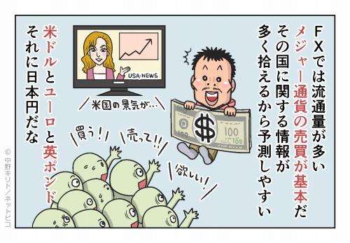FXでは流通量が多いメジャー通貨の売買が基本だ その国に関する情報が多く拾えるから予測しやすい
