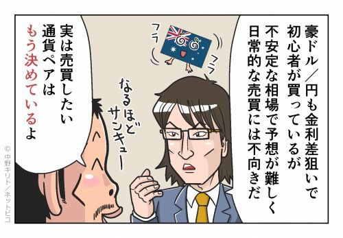 豪ドル/円も金利差狙いで初心者が買っているが 不安定な相場で予想が難しく日常的な売買には不向きだ