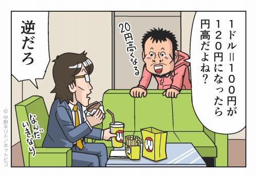 1ドル=100円が120円になったら円高だよね?