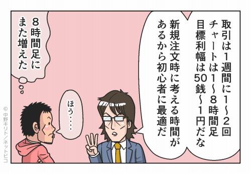 取引は1週間に1~2回 チャートは1~8時間足 目標利幅は50銭~1円だな