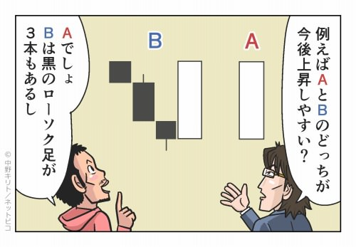 例えばAとBのどっちが今後上昇しやすい?