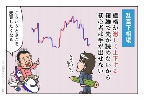 乱高下相場 価格が激しく上下する