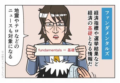 ファンダメンタルズ