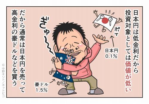 日本円は低金利だから投資対象としては価値が低い