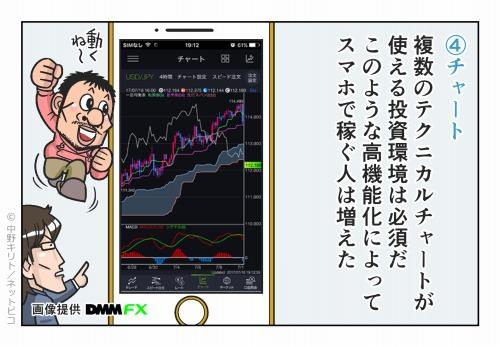 ④チャート