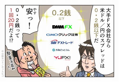 大手FX会社なら米ドル/円のスプレッドは0.3銭以下だ