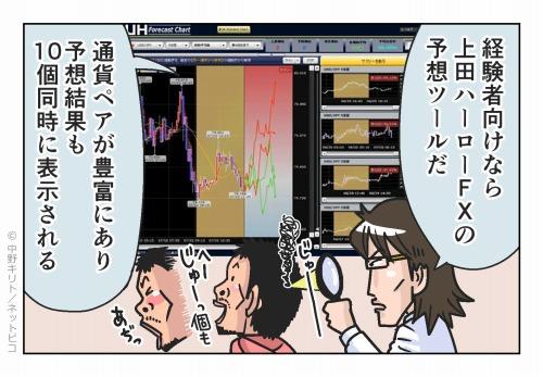 経験者向けなら上田ハーローFXの予想ツールだ
