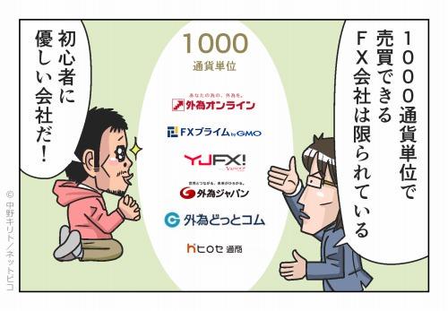 1,000通貨で売買できるFX会社は限られている