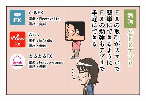勉強②FXアプリ