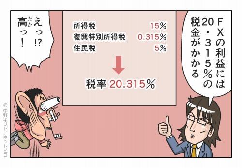 FXの利益には20.315%の税金がかかる えっ!?高っ!