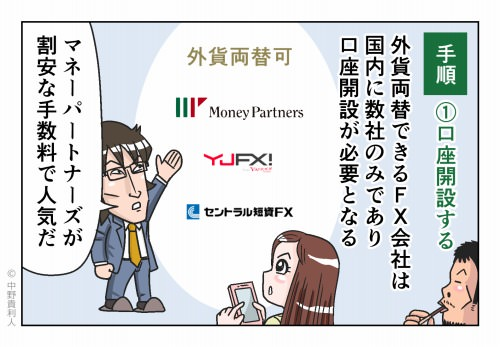 手順①口座開設する 外貨両替できるFX会社は国内に数社のみであり 口座開設が必要となる マネーパートナーズが割安な手数料で人気だ