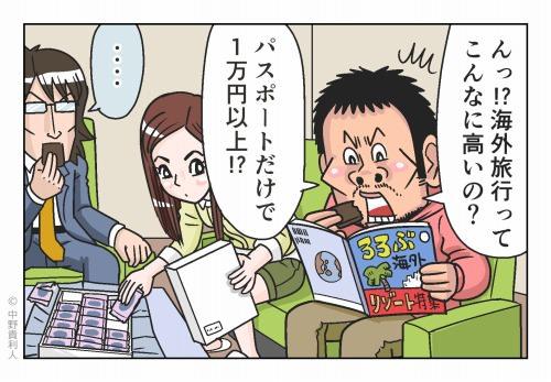 んっ!?海外旅行ってこんなに高いの? パスポートだけで1万円以上!? ‥‥