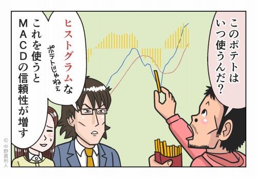 暗号資産の価格は波のように上下に動いていて投資するチャンスがある そこで外貨を売買するFXを模して 暗号資産FXが作られた