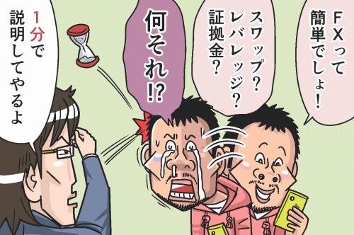 FXとは外貨と日本円の売買