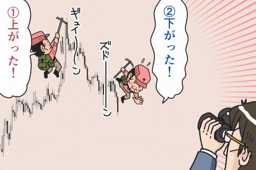 【漫画】第52話「ダブルトップとダブルボトムの使い方!ネックラインで売買する」