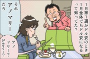 【漫画】第28話「FXのアノマリー一覧!月別に的中率を検証すると1月が好成績」