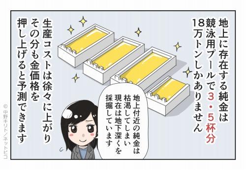 地上に存在する純金は競泳用プールで3.5杯分 18万トンしかありません