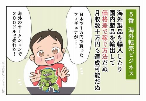 5番 FX 割安な手数料に24時間取引 元手も1万円でOKだぬ