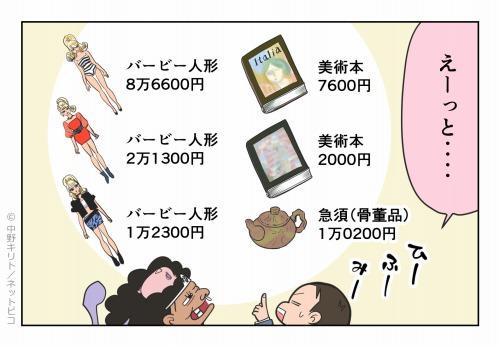 えーっと‥‥ バービー人形86600円