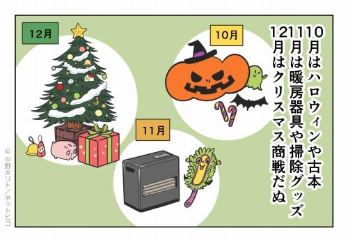 10月はハロウィンや古本 11月は暖房器具や掃除グッズ 12月はクリスマス商戦だぬ