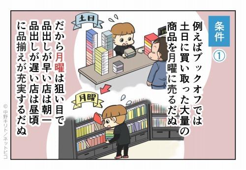 条件① 例えばブックオフでは土日に買い取った大量の商品を月曜に売るだぬ