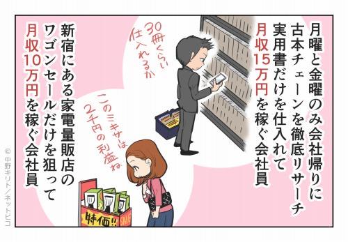 月曜と金曜のみ会社帰りに古本チェーンを徹底リサーチ 実用書だけを仕入れて月収15万円を稼ぐ会社員