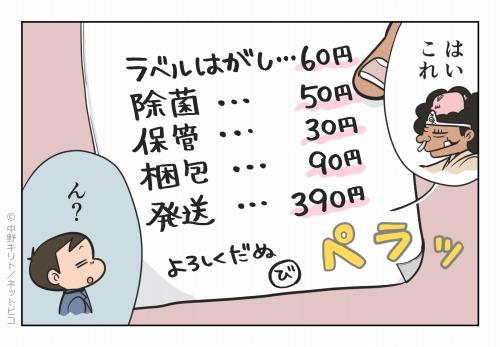販売価格が1,000円なら利益は250円か‥‥