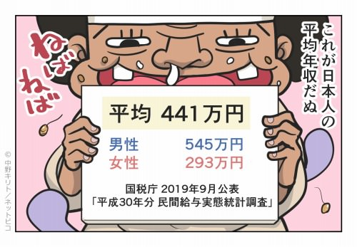 これが日本人の平均年収だぬ