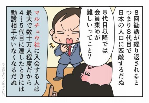 8回勧誘が繰り返されると つまり8代目で日本の人口に匹敵するだぬ