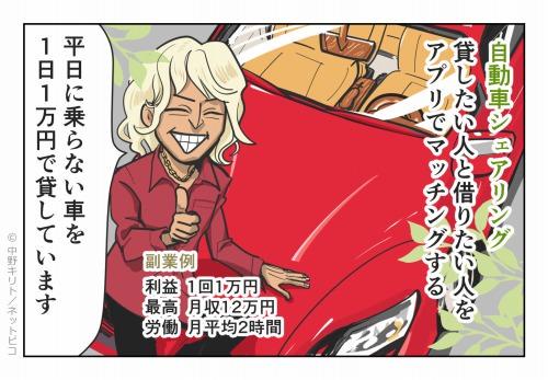 ⑧自動車シェアリング