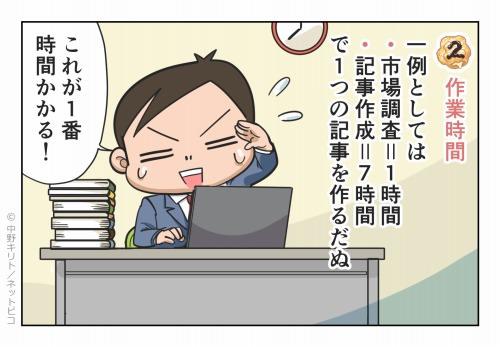 ②作業時間