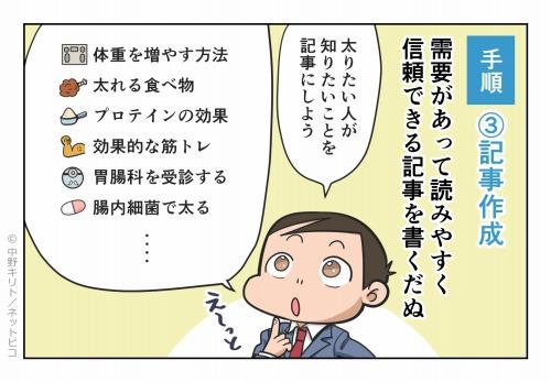 手順③記事作成