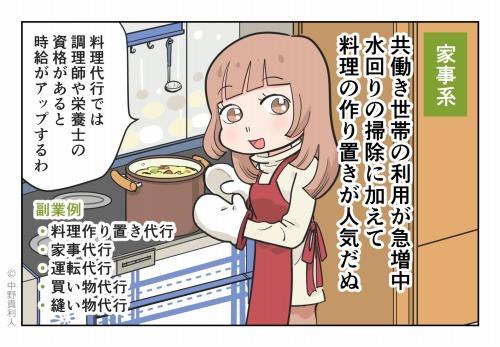 家事系 共働き世帯の利用が急増中 水回りの掃除に加えて料理の作り置きが人気だぬ 料理代行では調理師や栄養士の資格があると時給がアップするわ
