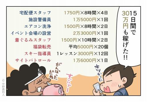 15日間で30万円も稼げた!!