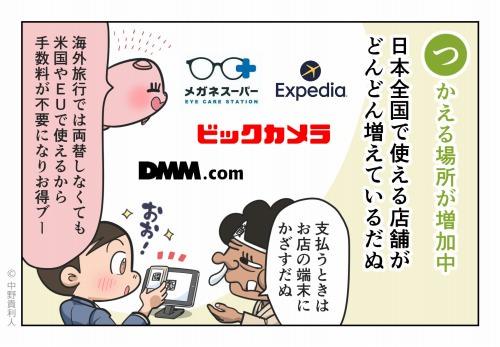 つかえる場所が増加中 日本全国で使える店舗がどんどん増えているだぬ 支払うときはお店の端末にかざすだぬ 海外旅行では両替しなくても米国やEUで使えるから手数料が不要になりお得ブー