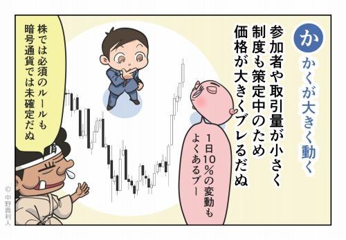 かかくが大きく動く 参加者や取引量が小さく制度も策定中のため 価格が大きくブレるだぬ