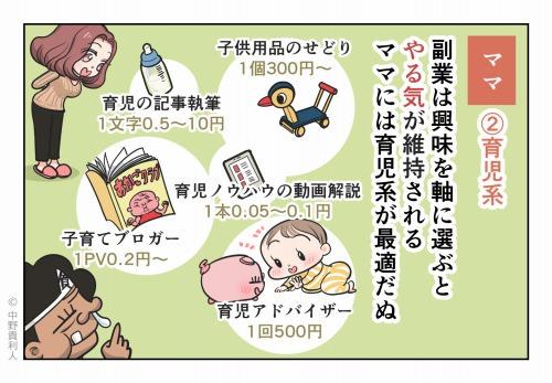 ママ ②育児系