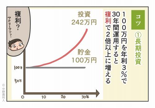 コツ①長期投資