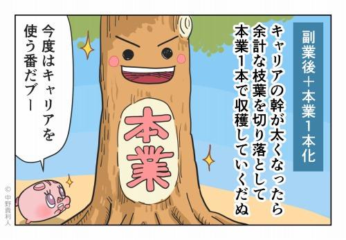 副業後+本業1本化 キャリアの幹が太くなったら余計な枝葉を切り落として 本業1本で収穫していくだぬ