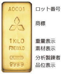 金地金(ゴールドバー)1kg
