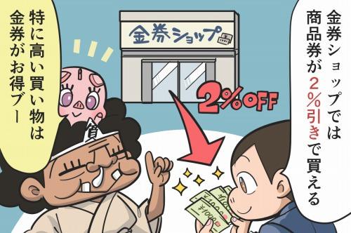 利用頻度が高い店は金券を使って割引してもらう