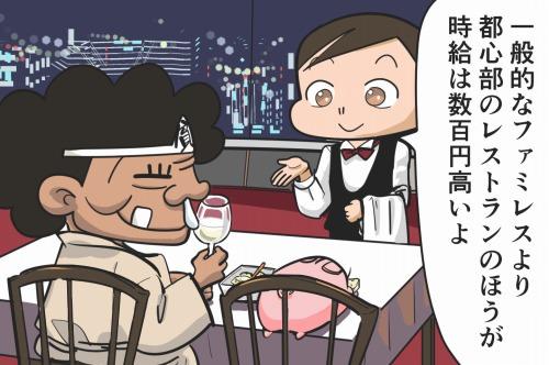 レストランホール - アルコールがメインの店は時給が高い
