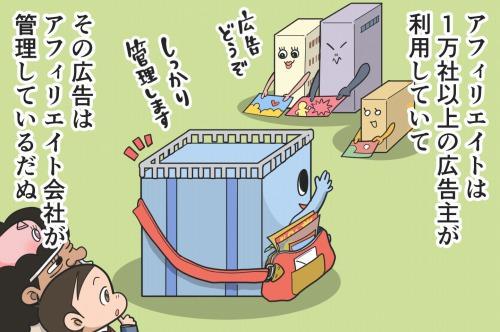 【漫画】第29話「アフィリエイトで稼ぐ仕組み!デメリットは?」