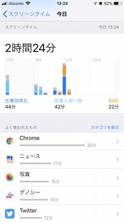アプリで所要時間を見える化